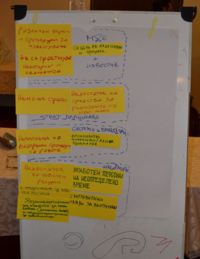 Problems_and_solutions-workshop_Bitola_0017