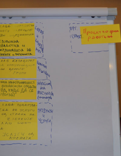 Problems_and_solutions-workshop_Bitola_0018
